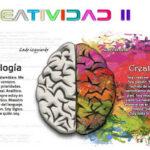 LA CREATIVIDAD II